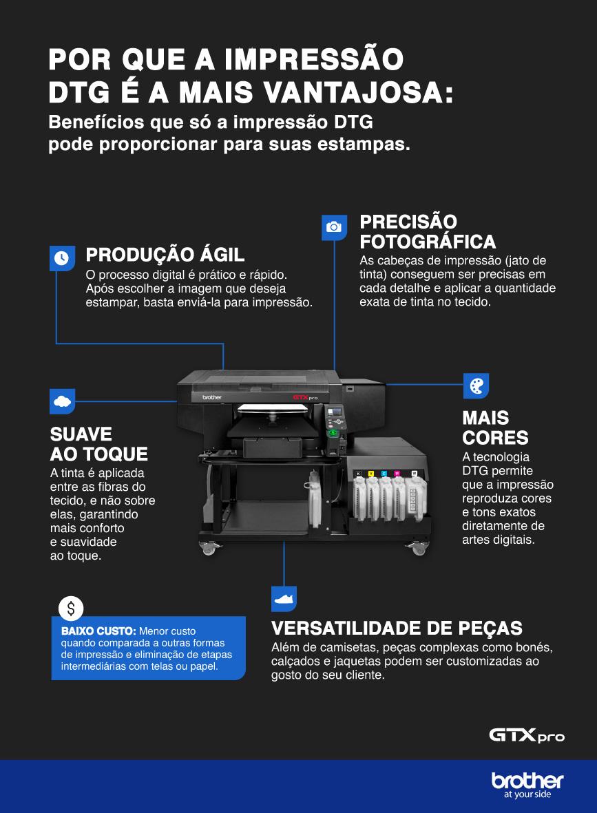 [BROTHER]-Por que a impressão DTG é mais vantajosa - Infográfico